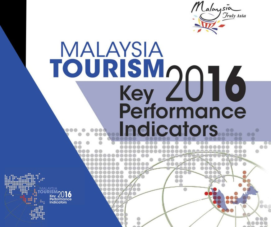 Key Performance Indicators 2016